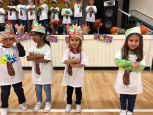 preschool thanksgiving songs